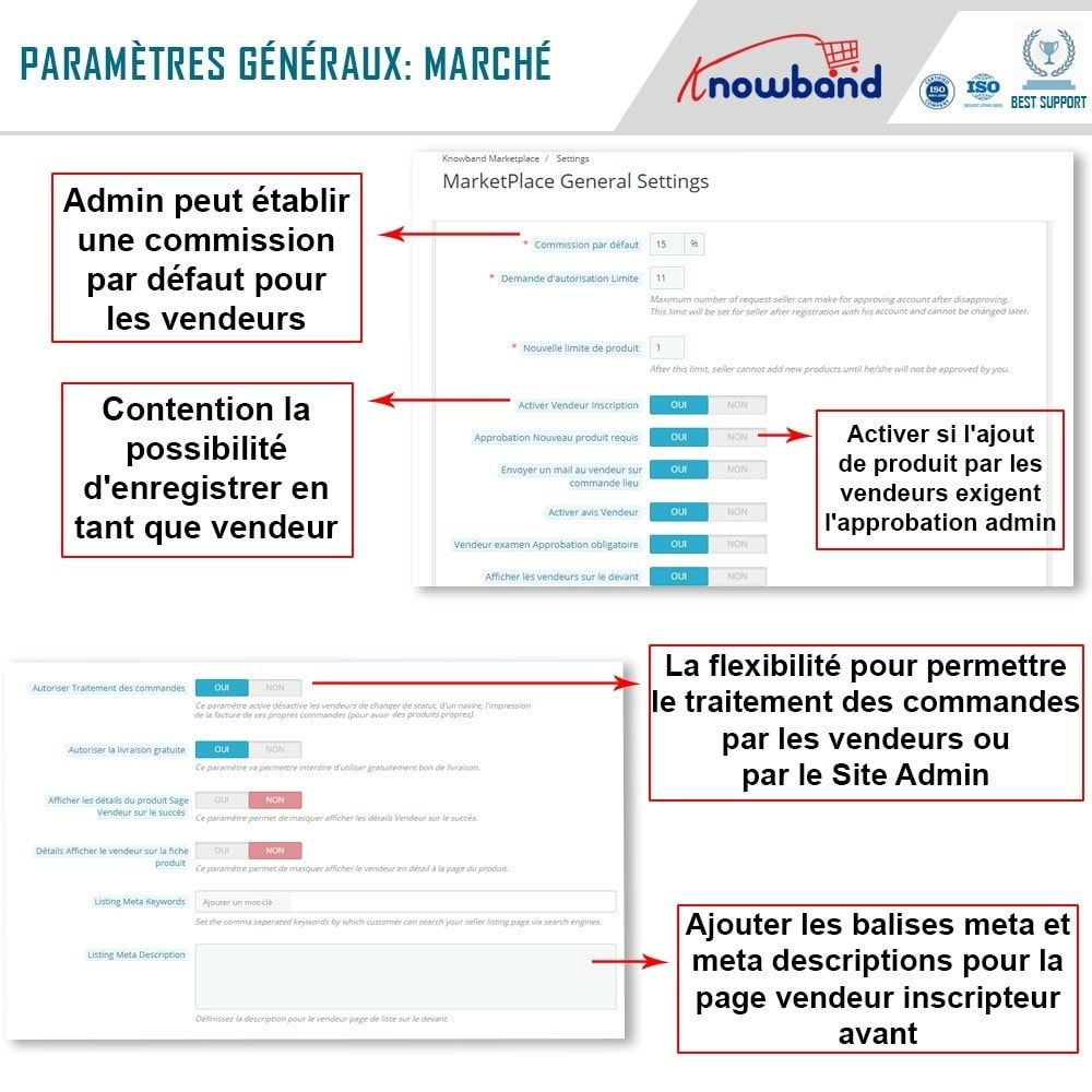 module - Création de Marketplace - Knowband - Multi Vendor Marketplace - 13