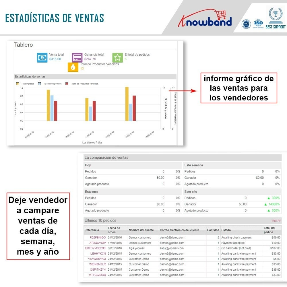 bundle - Proceso rápido de compra - E-commerce Pack - Easy Checkout, Win back Customers - 3
