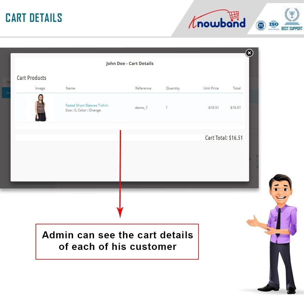 module - Статистика и анализ - Knowband - Analytics for Checkout page - 4