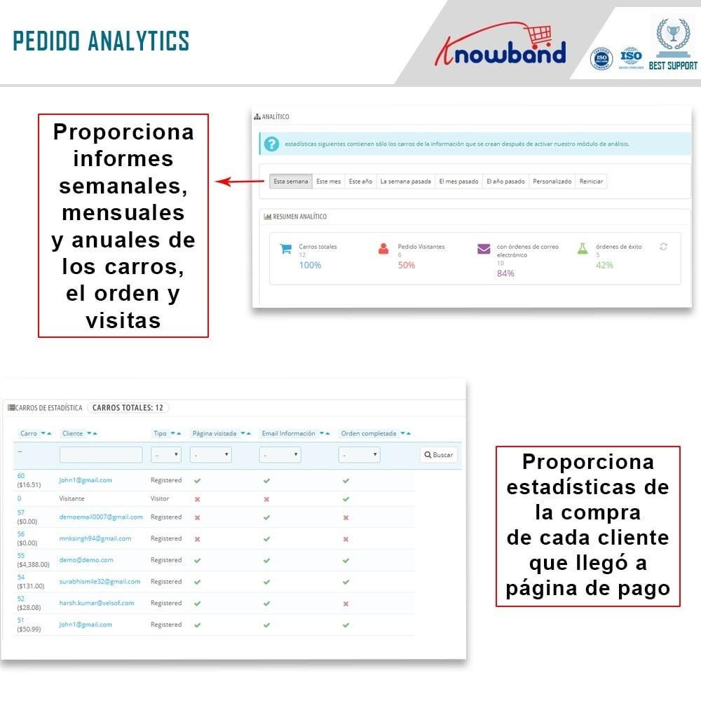 module - Informes y Estadísticas - Knowband - Analítica de la página de pago - 3