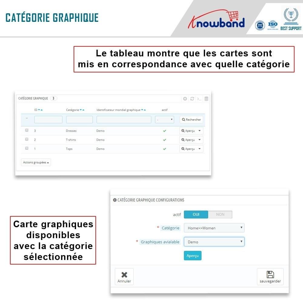 module - Information supplémentaire & Onglet produit - Knowband - Guide des tailles de produit - 8
