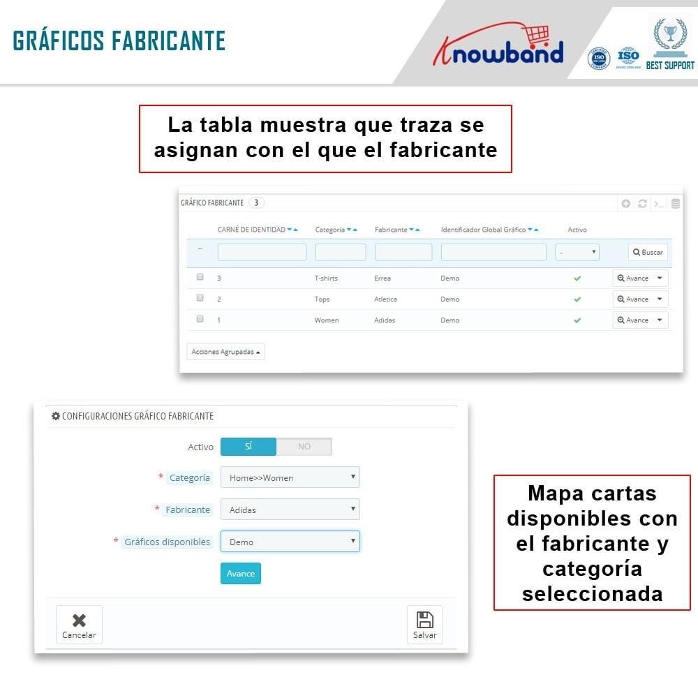 module - Informaciones adicionales y Pestañas - Knowband - Tabla de tallas del producto - 7