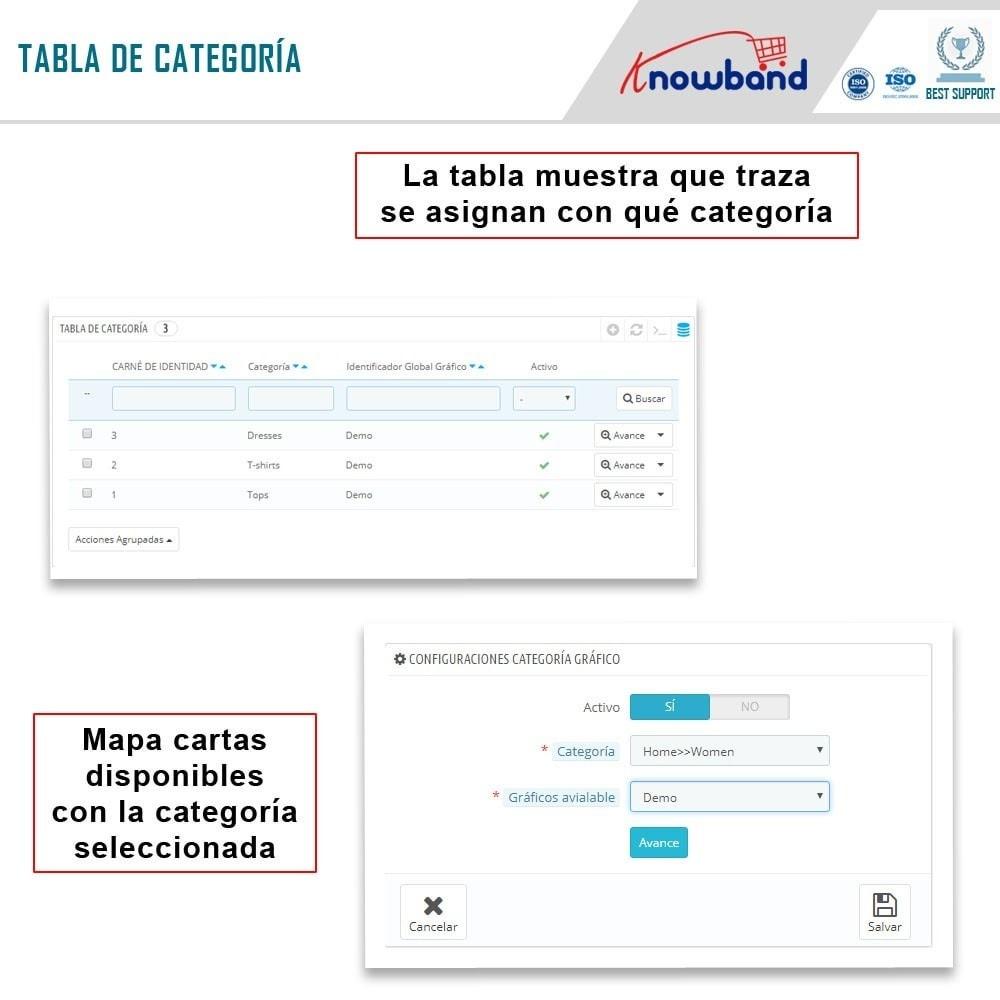 module - Informaciones adicionales y Pestañas - Knowband - Tabla de tallas del producto - 8