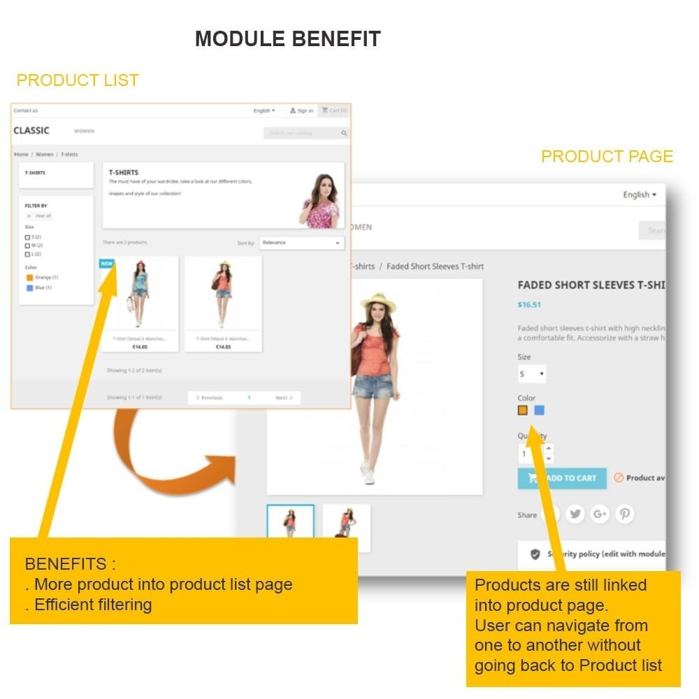 module - Versies & Personalisering van producten - SUPERMODEL: Products grouping on product sheet - 2