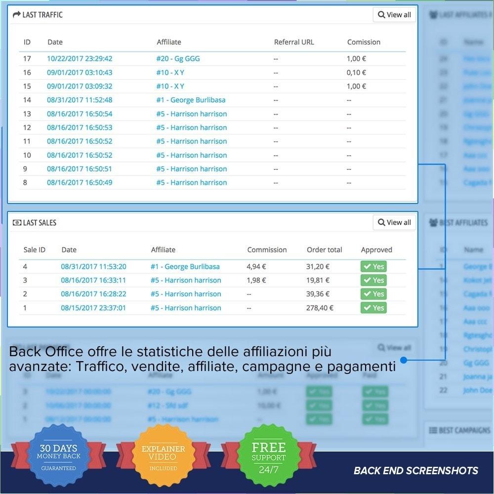 module - Indicizzazione a pagamento (SEA SEM) & Affiliazione - Full Affiliato - 9