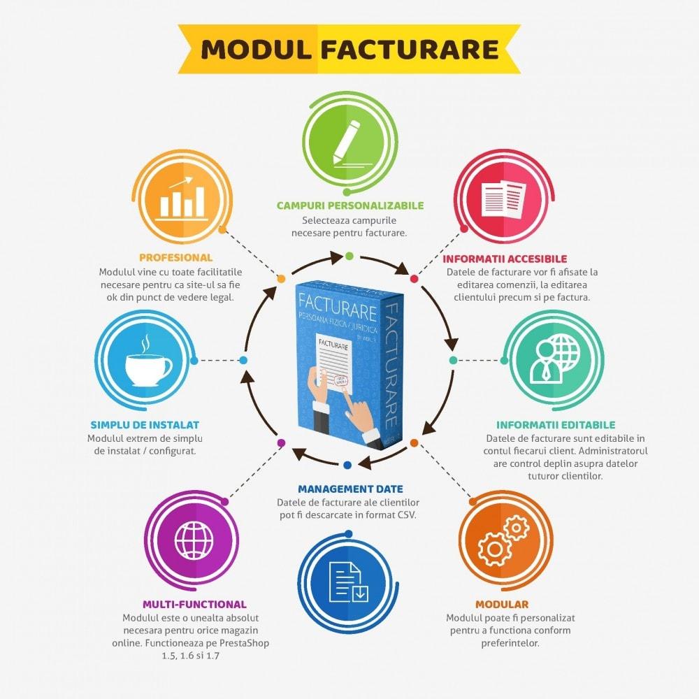 module - Бухгалтерии и выставления счетов - Facturare - Persoana Fizica sau Juridica - 2