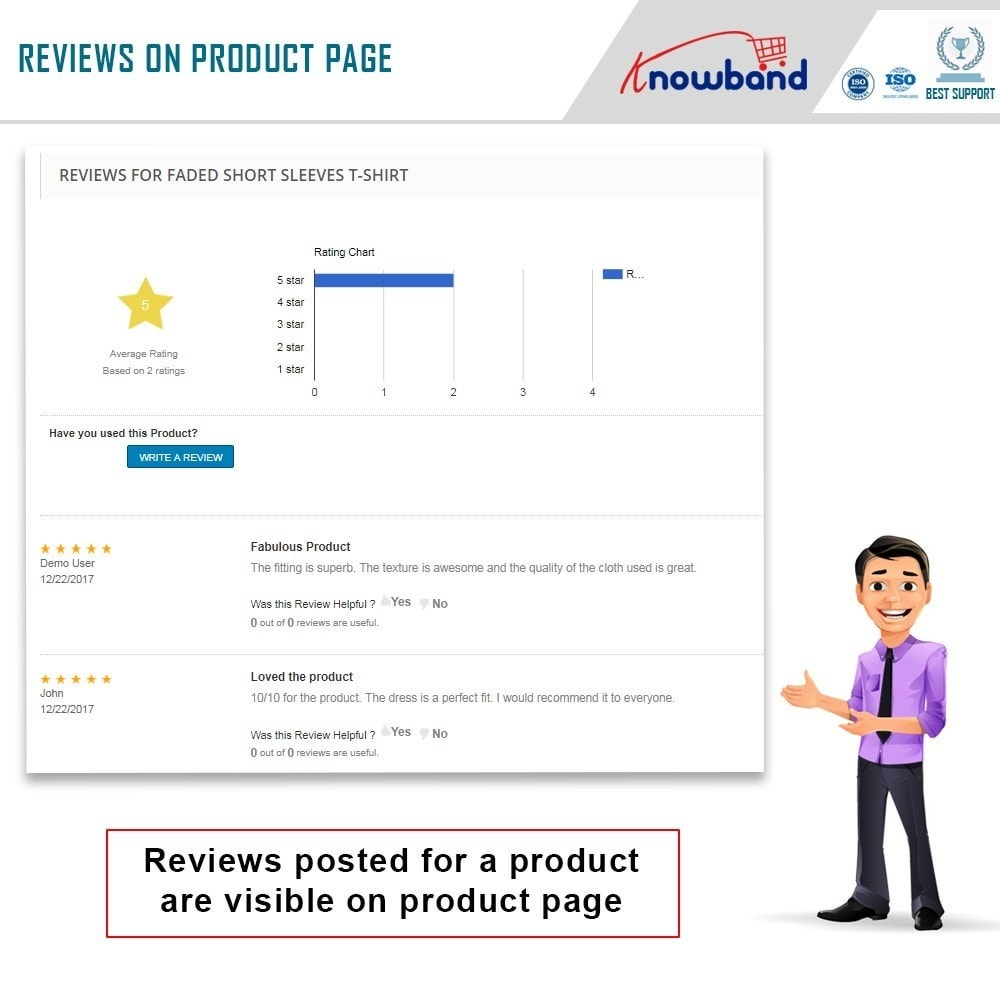 module - Comentarios de clientes - Knowband - Product Review Reminder and Incentives - 4