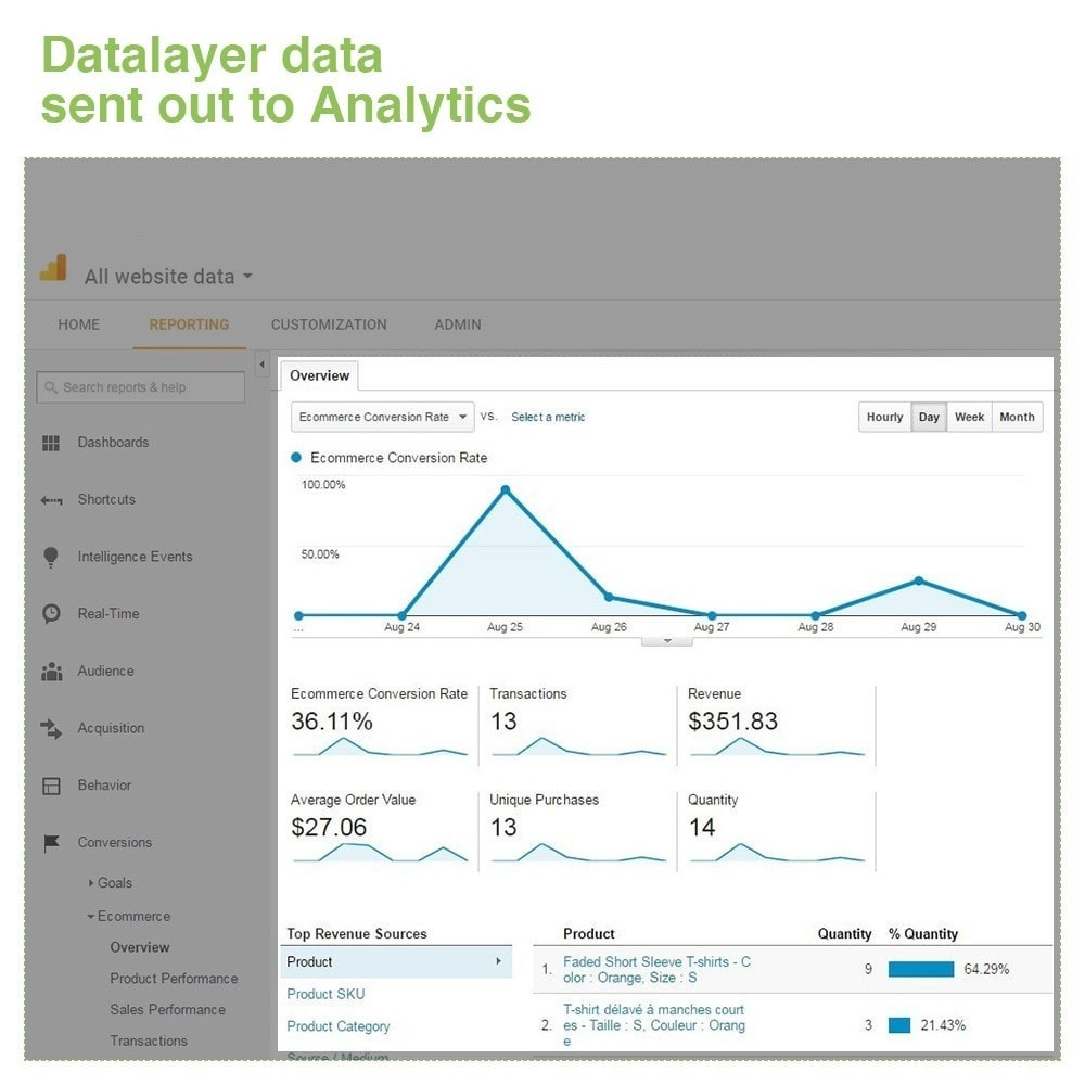 module - Analytics & Statistiche - Google Tag Manager Integration - GTM - 10