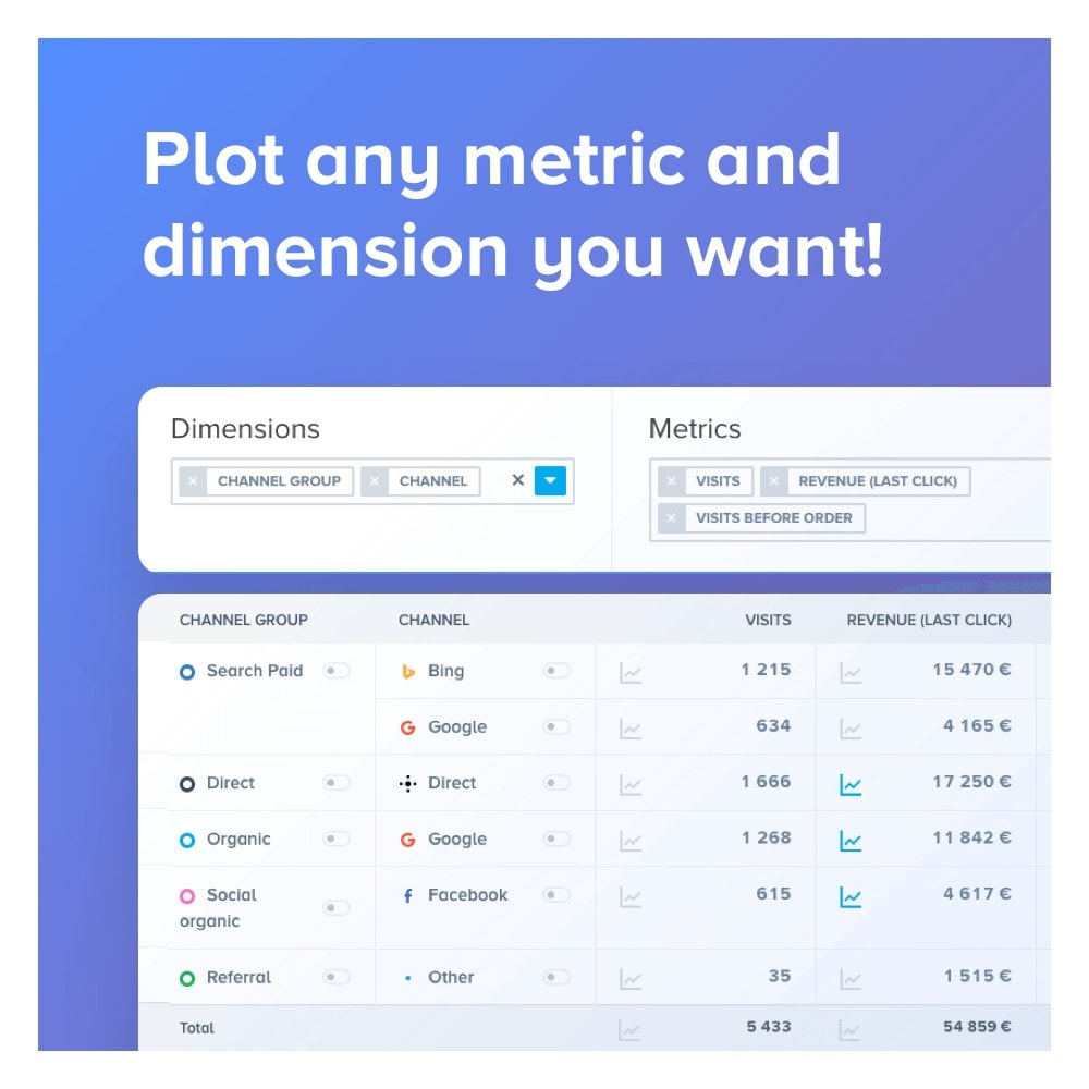 module - Analytics & Statistics - Divvit - Compare all your marketing channels in one place - 1