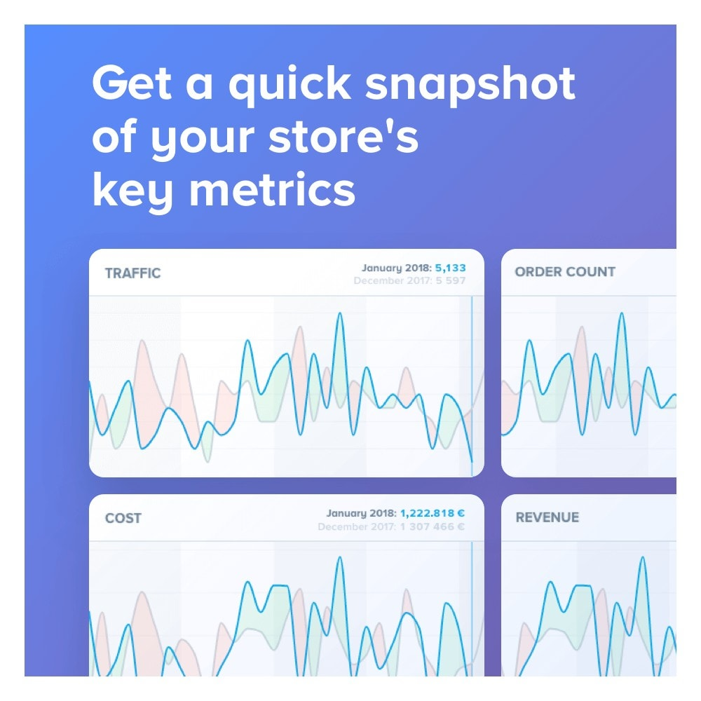 module - Analytics & Statistics - Divvit - Compare all your marketing channels in one place - 3