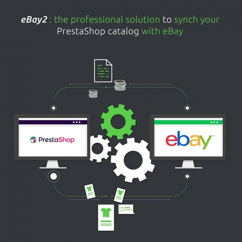 module - Marktplätze - Ebay 2.0 Marketplace - 3