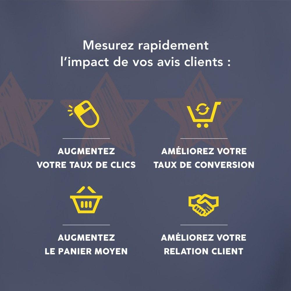 module - Avis clients - Avis client - Société des Avis Garantis - 18